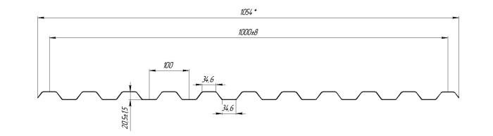 Геометрия на профнастил от производителя